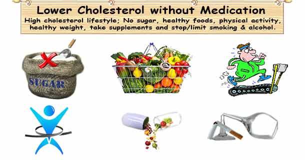 High cholesterol lifestyle change