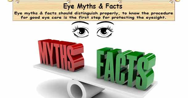 Eye Myths & Facts