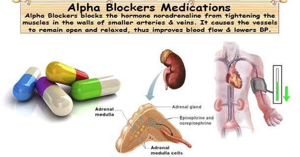Alpha Blockers