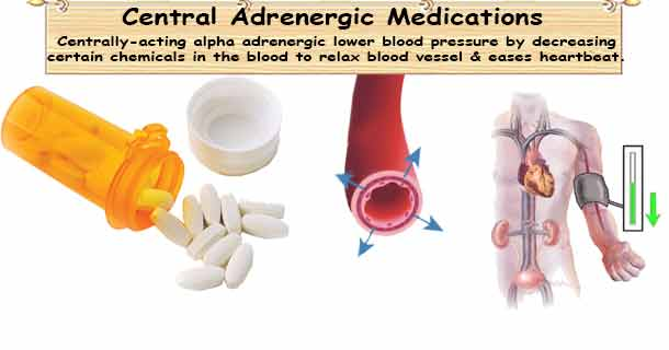 Centrally-Acting Alpha Adrenergic
