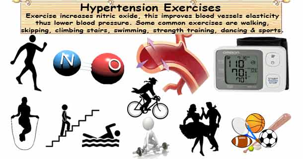 Hypertension Exercises