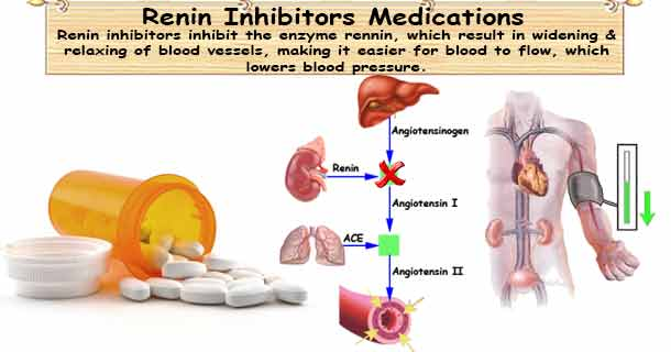 Renin inhibitor medication