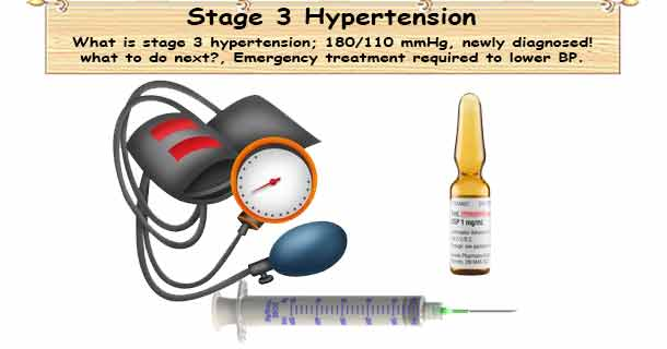 Severe Stage 3 Hypertension