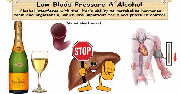 Low Blood Pressure & Alcohol
