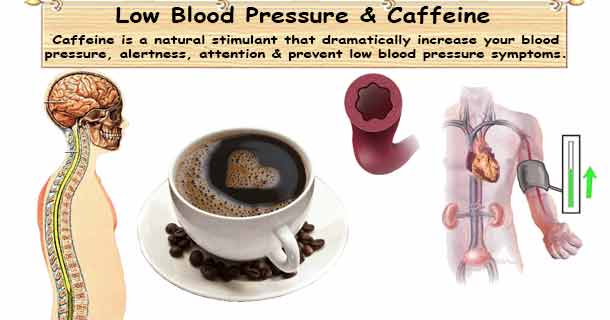 Low Blood Pressure & Caffeine