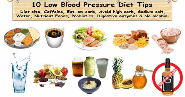Low Blood Pressure Diet