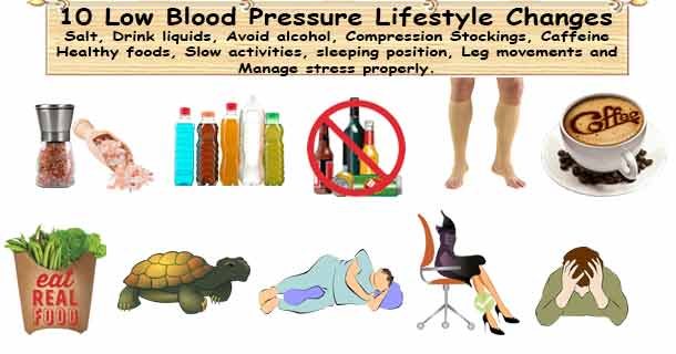 Low Blood Pressure Lifestyle Changes
