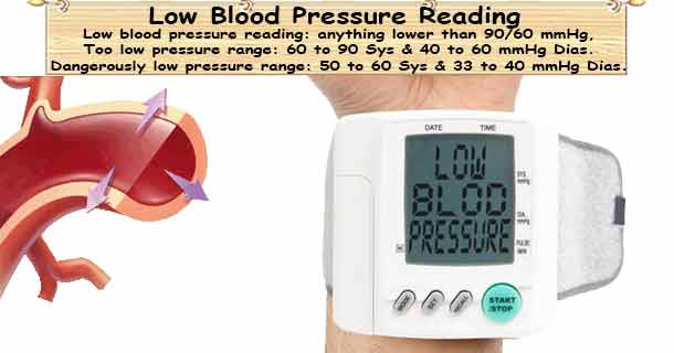 Low blood pressure Range