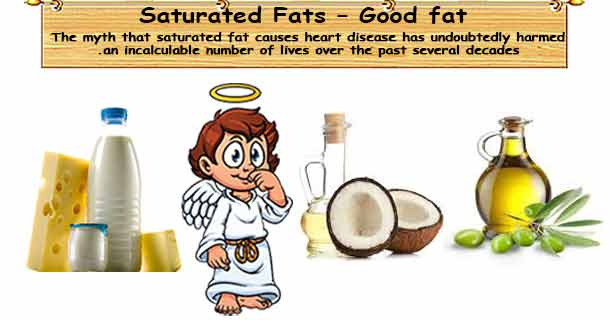 What is cis and trans fats-7888