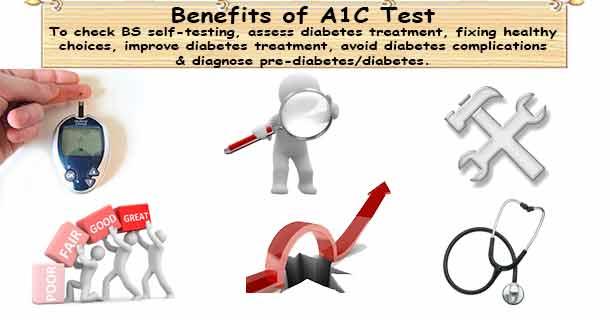 A1C Benefits