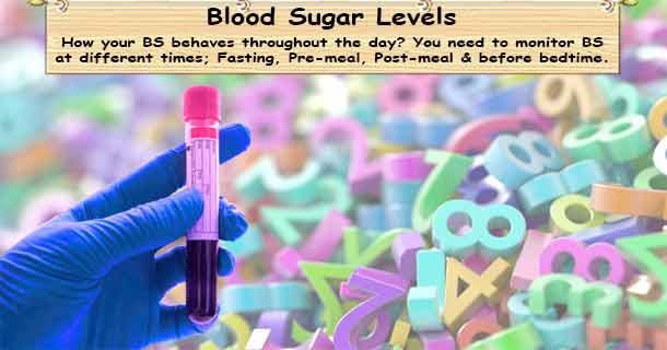 Diabetes Blood sugar level