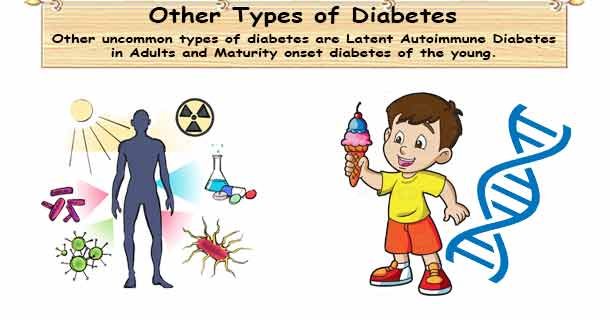 Other Types of Diabetes