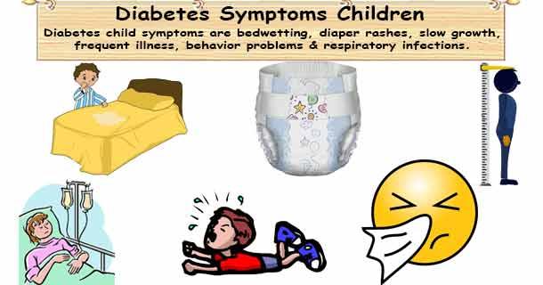 Diabetes Symptoms Children