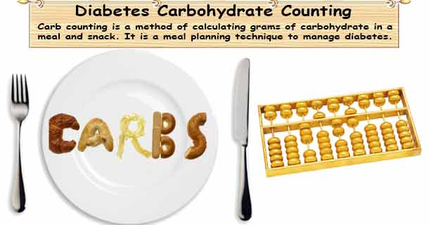 Diabetes Carbohydrate Counting Carb Counting For Diabetics
