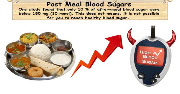 Ways to Lower Post-Meal Blood Sugars