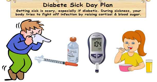 Type 1 Diabetes Sick Day Care