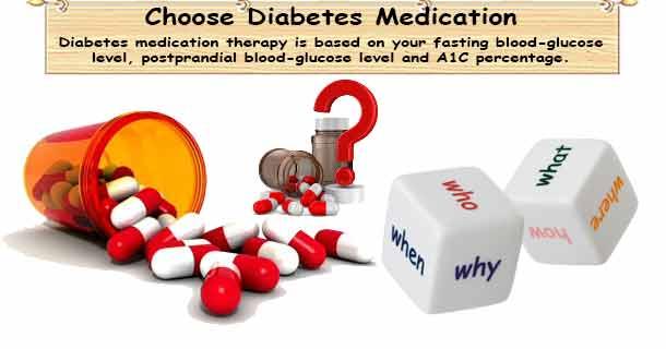 Choose T2D Medicine