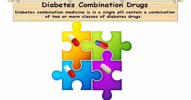 T2D Combination Medicine