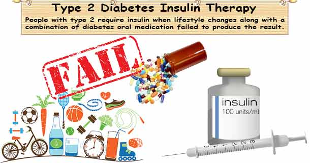Type 2 Diabetes Insulin Therapy