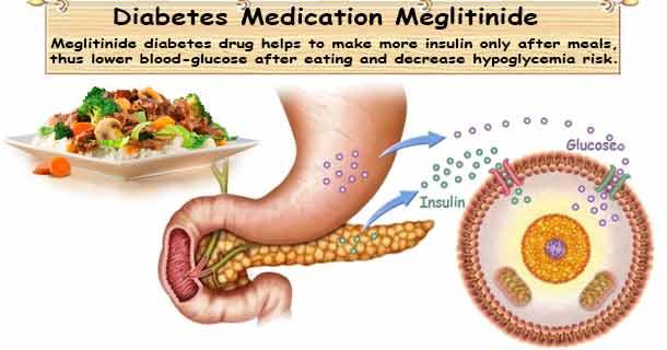 T2D Medicine Meglitinide