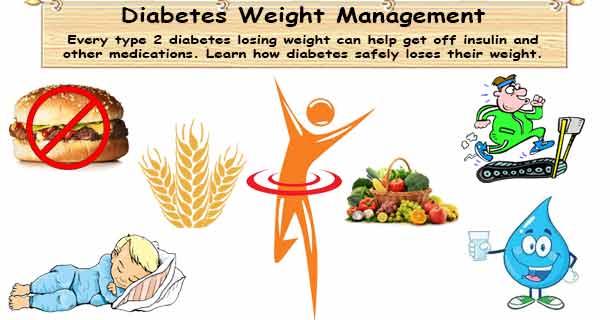 T2D Weight Loss