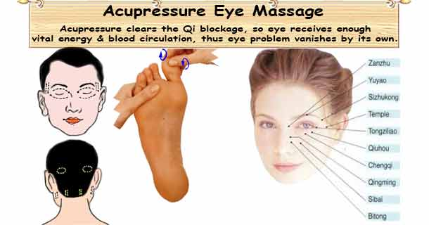 Acupressure Eye Massage | Acupressure Vision Therapy