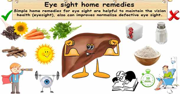 Eyecare Home Remedies