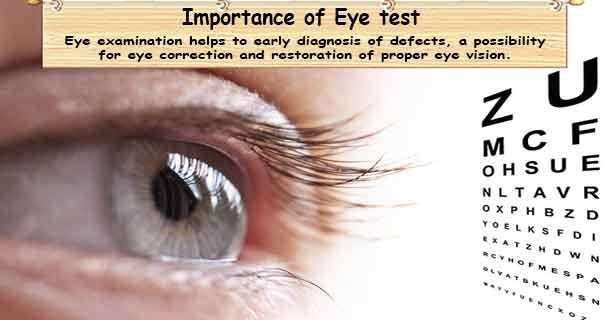 Importance of Eye Test