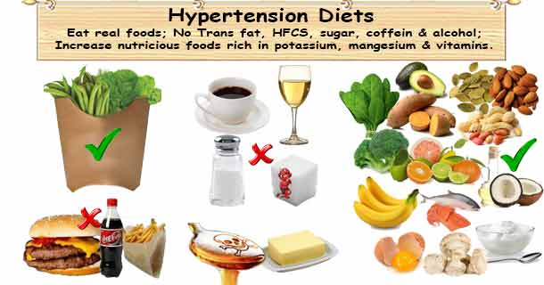 Foods That Can Help With High Blood Pressure
