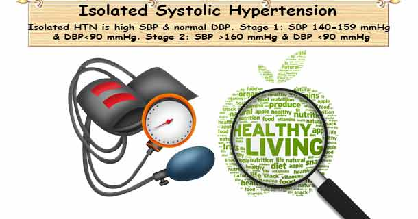 Isolated Systolic Hypertension
