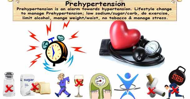 Prehypertension