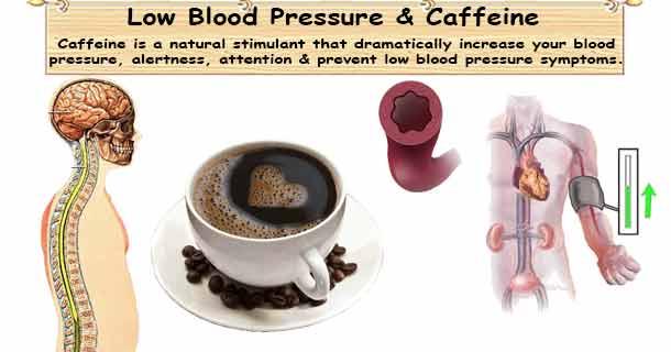 Low Blood Pressure & Caffeine