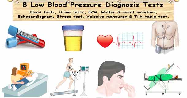 Low Blood Pressure Diagnosis; Tests for Hypotension