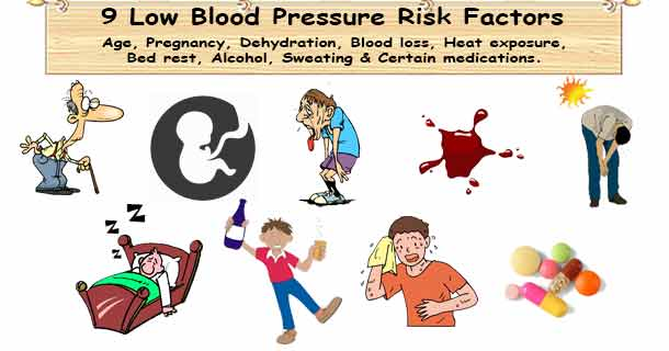Low Blood Pressure Risk Factors