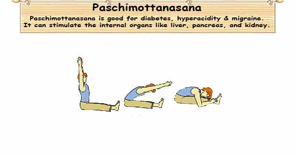 Paschimottanasana